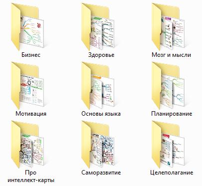 Польские интеллект-карты